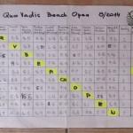 2. Quo Vadis Beach Open 2014